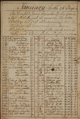 1747Rittenhouse